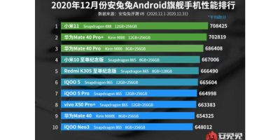 antutu 2020 aralik en iyi android cep telefonlari